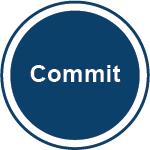 Leaders Ready Now: Commit